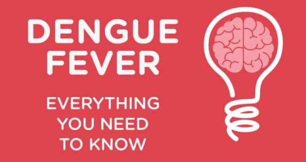 Dengue Symptoms, Causes, Diagnosis & Complications