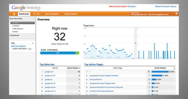 Sample Code to Integrate Google Analytics in a HTML page