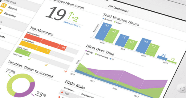 Web design best practices to improve Website Speed & Performance