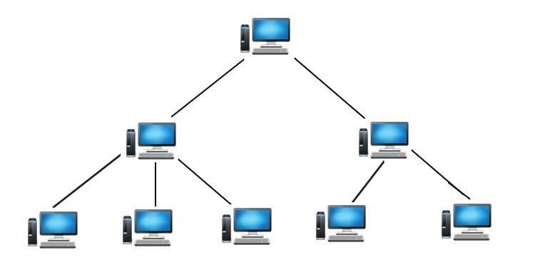 tree-topology