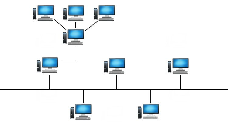 Various Types Of Network Topology In Networking With Diagram