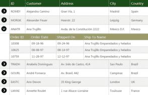 HTML5 table Sorting & Pagination using AngularJS